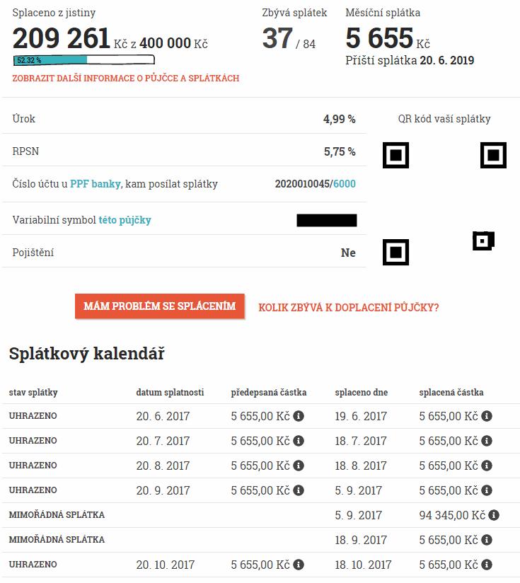 Screenshot splátek půjčky
